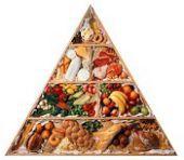 Здоровые продукты, ООО
